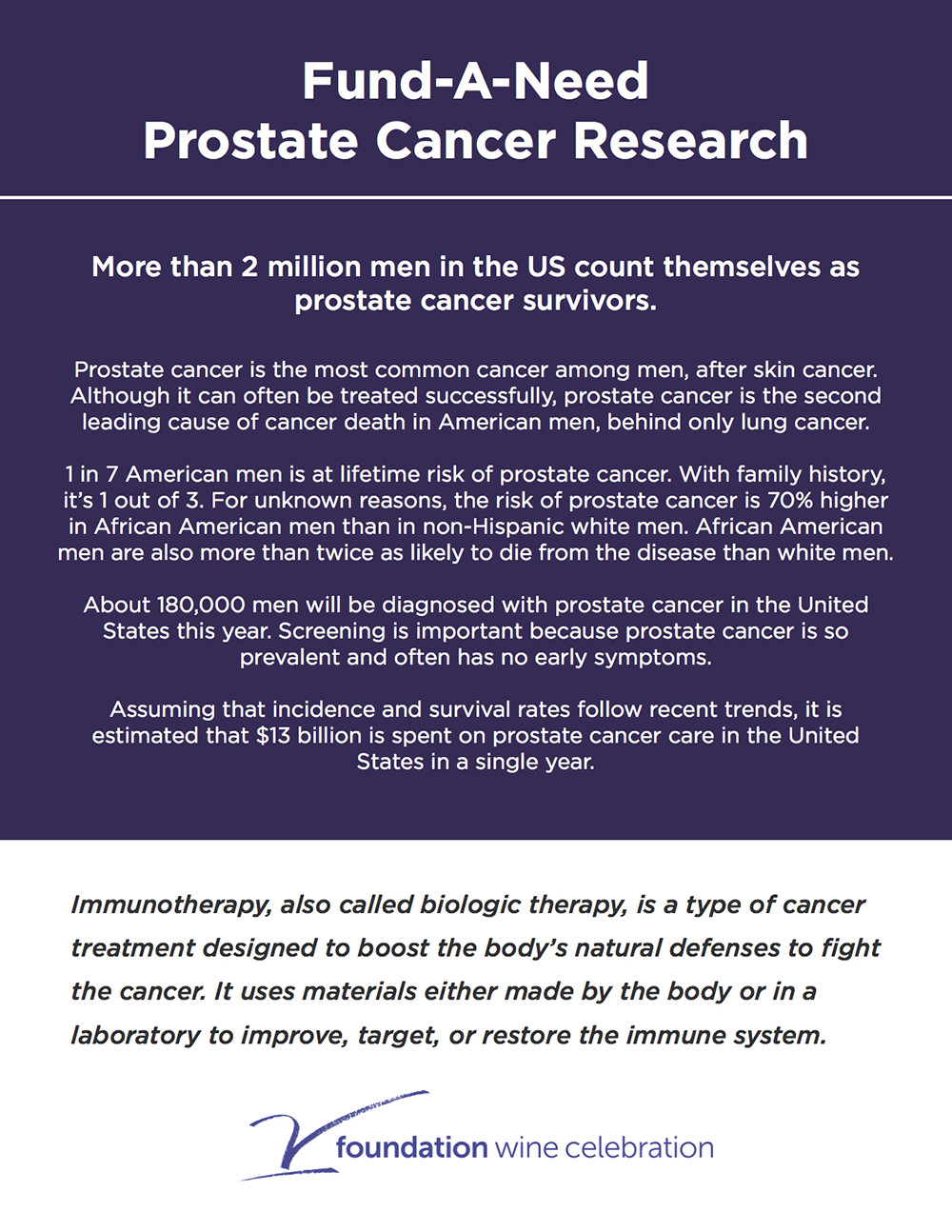 Prostate Cancer Fund a Need
